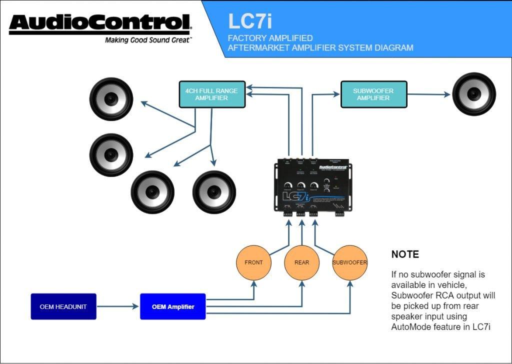 Lc7I Wiring Diagram from stingeraustralia.com.au