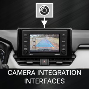 Camera Integration Interfaces